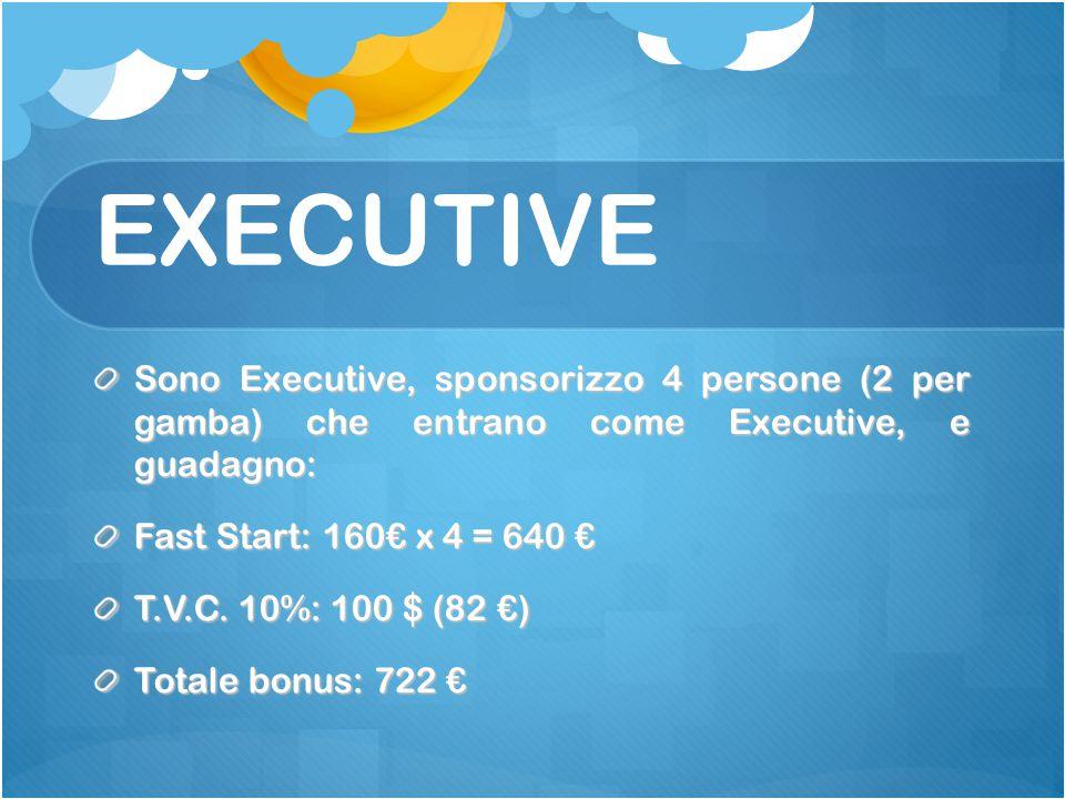 EXECUTIVE Sono Executive, sponsorizzo 4 persone (2 per gamba) che entrano come Executive, e guadagno: Fast Start: 160€ x 4 = 640 € T.V.C.