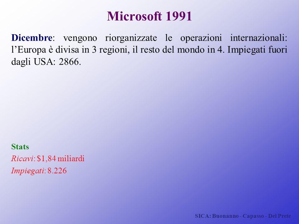 SICA: Buonanno - Capasso - Del Prete Microsoft 1991 Dicembre: vengono riorganizzate le operazioni internazionali: l'Europa è divisa in 3 regioni, il r