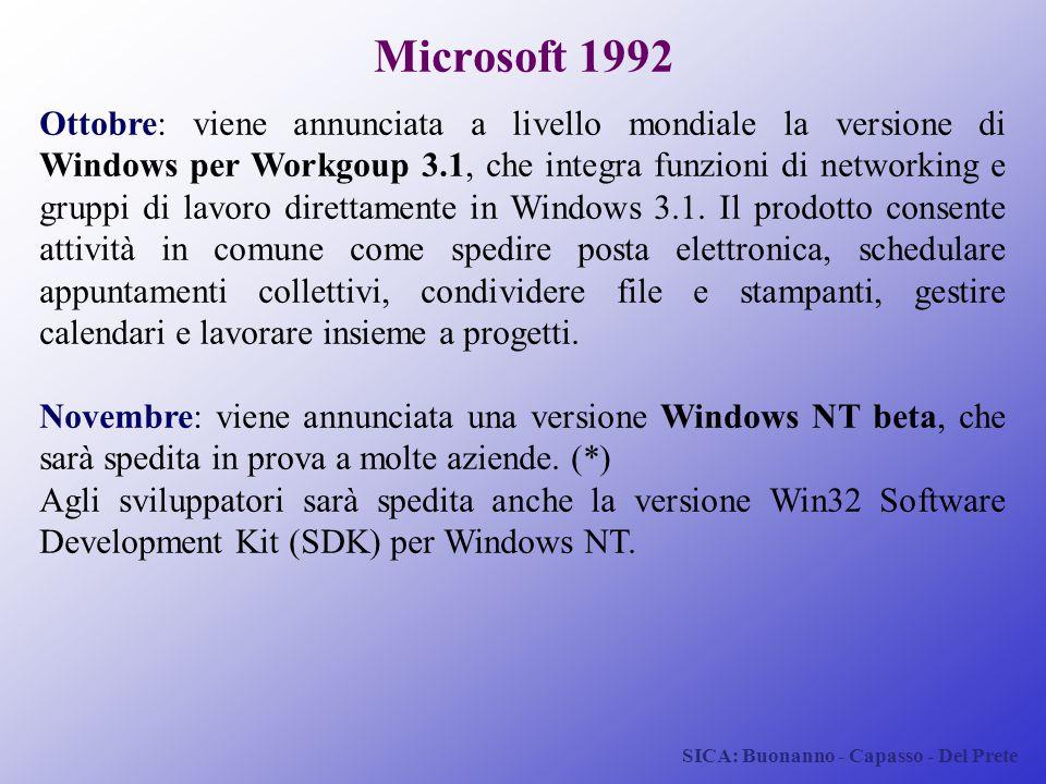 SICA: Buonanno - Capasso - Del Prete Microsoft 1992 Ottobre: viene annunciata a livello mondiale la versione di Windows per Workgoup 3.1, che integra