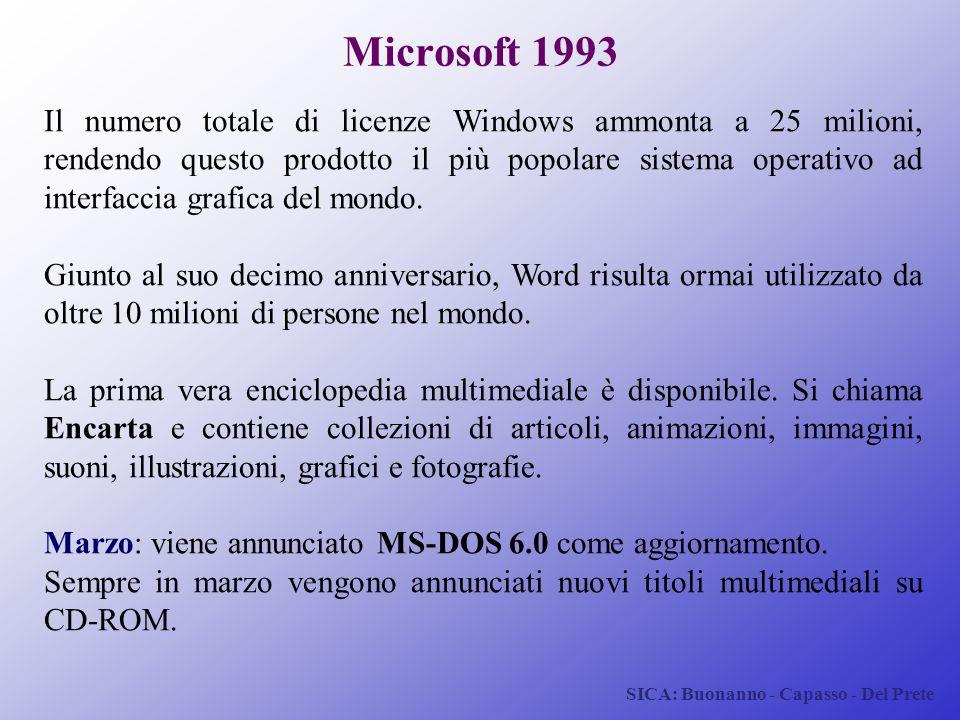 SICA: Buonanno - Capasso - Del Prete Microsoft 1993 Il numero totale di licenze Windows ammonta a 25 milioni, rendendo questo prodotto il più popolare