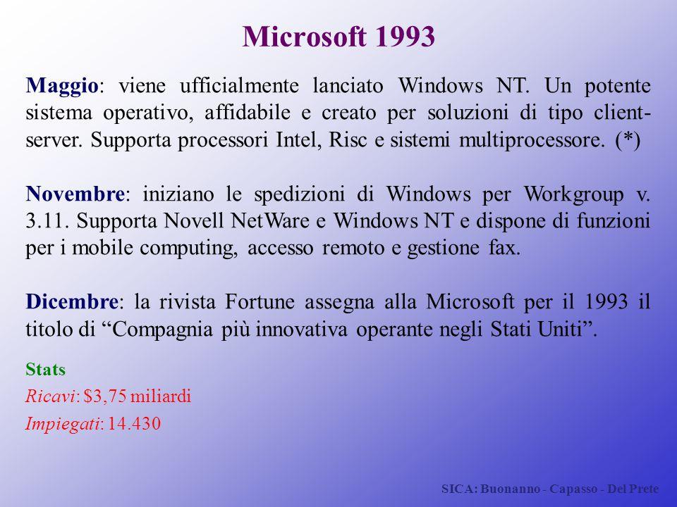 SICA: Buonanno - Capasso - Del Prete Microsoft 1993 Maggio: viene ufficialmente lanciato Windows NT. Un potente sistema operativo, affidabile e creato