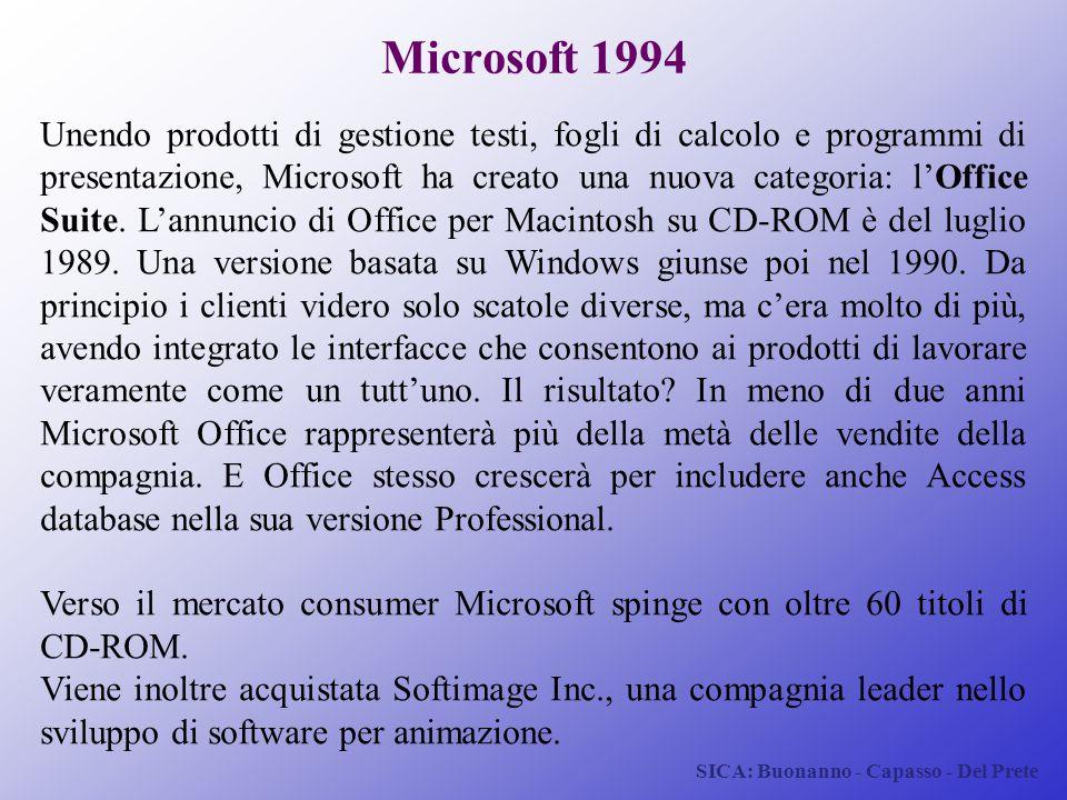 SICA: Buonanno - Capasso - Del Prete Microsoft 1994 Unendo prodotti di gestione testi, fogli di calcolo e programmi di presentazione, Microsoft ha cre