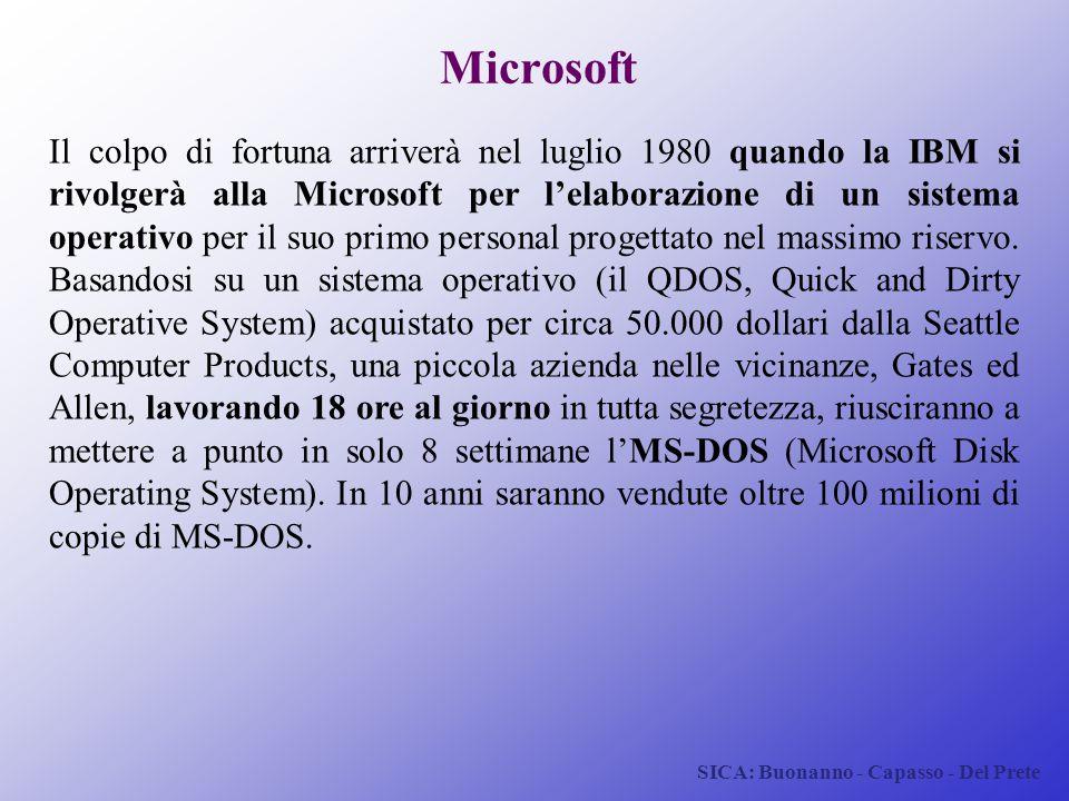 SICA: Buonanno - Capasso - Del Prete Microsoft Il colpo di fortuna arriverà nel luglio 1980 quando la IBM si rivolgerà alla Microsoft per l'elaborazio
