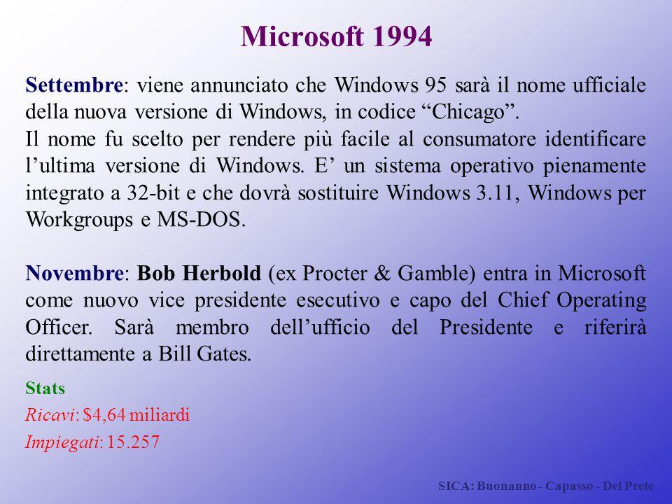 SICA: Buonanno - Capasso - Del Prete Microsoft 1994 Settembre: viene annunciato che Windows 95 sarà il nome ufficiale della nuova versione di Windows,