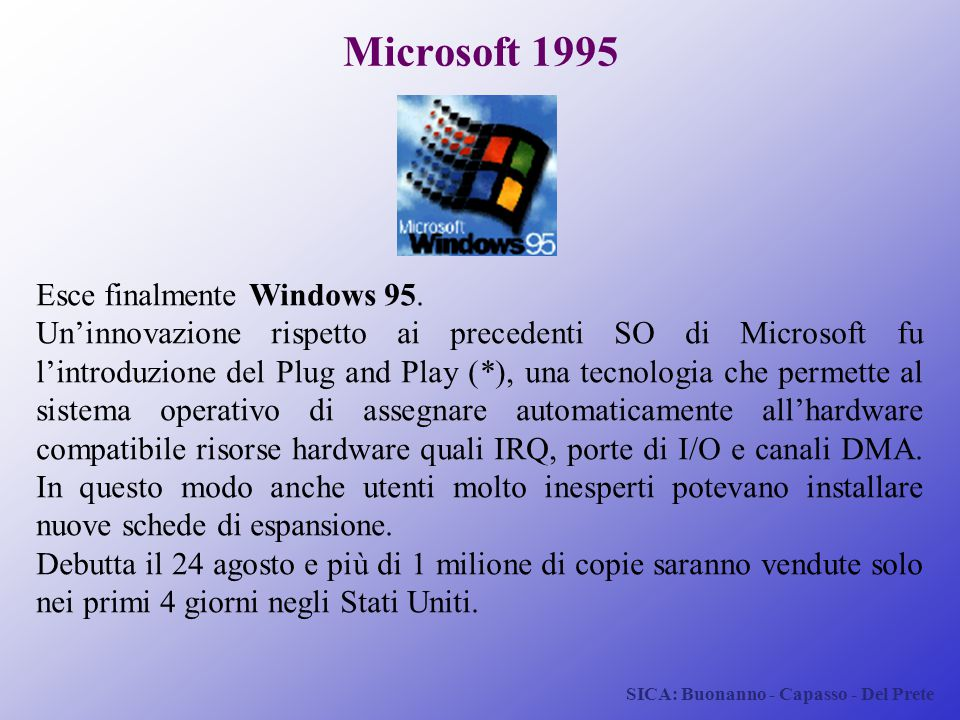 SICA: Buonanno - Capasso - Del Prete Microsoft 1995 Esce finalmente Windows 95. Un'innovazione rispetto ai precedenti SO di Microsoft fu l'introduzion