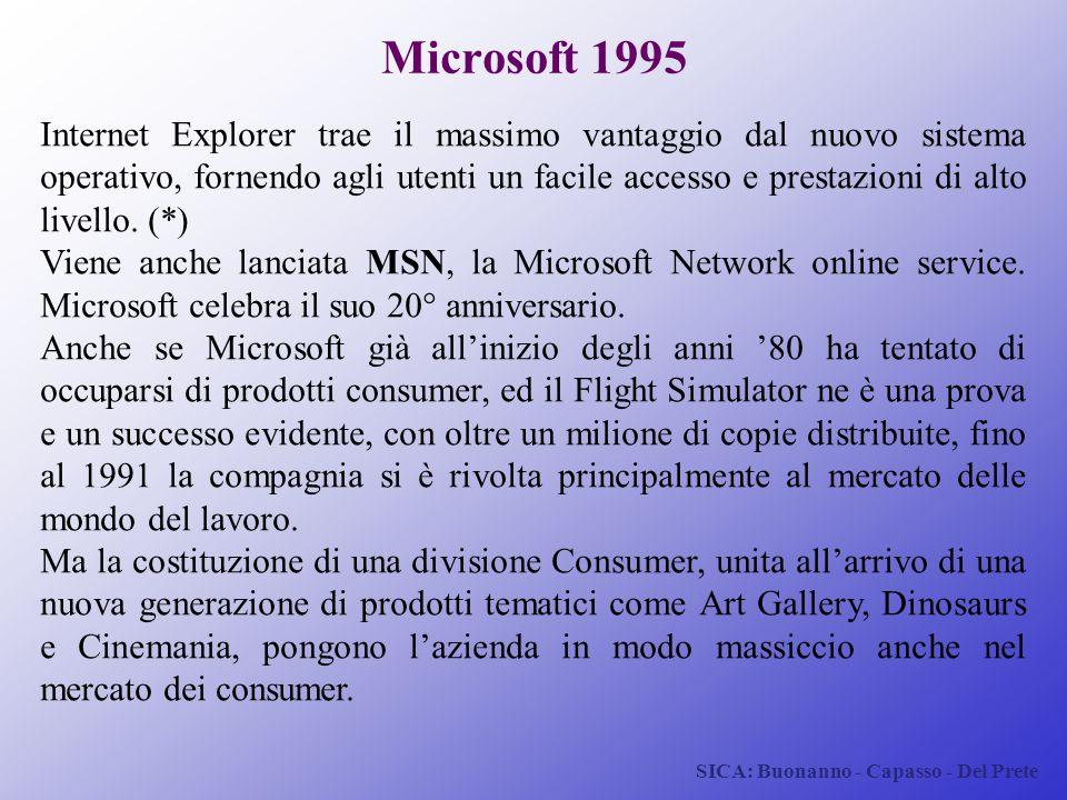 SICA: Buonanno - Capasso - Del Prete Microsoft 1995 Internet Explorer trae il massimo vantaggio dal nuovo sistema operativo, fornendo agli utenti un f