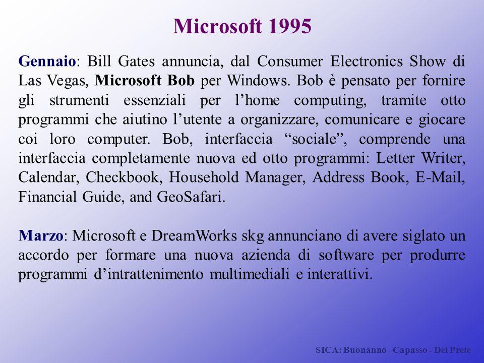 SICA: Buonanno - Capasso - Del Prete Microsoft 1995 Gennaio: Bill Gates annuncia, dal Consumer Electronics Show di Las Vegas, Microsoft Bob per Window