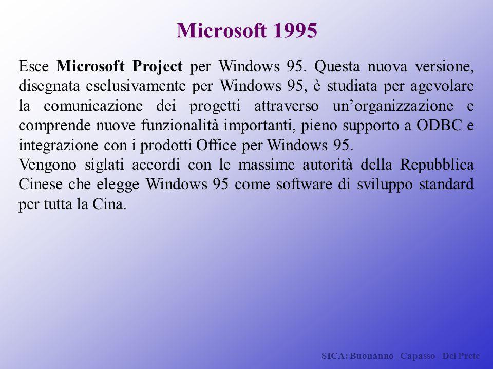 SICA: Buonanno - Capasso - Del Prete Microsoft 1995 Esce Microsoft Project per Windows 95. Questa nuova versione, disegnata esclusivamente per Windows