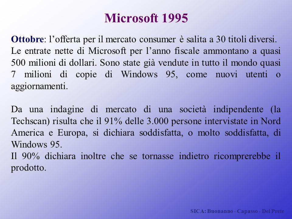 SICA: Buonanno - Capasso - Del Prete Microsoft 1995 Ottobre: l'offerta per il mercato consumer è salita a 30 titoli diversi. Le entrate nette di Micro
