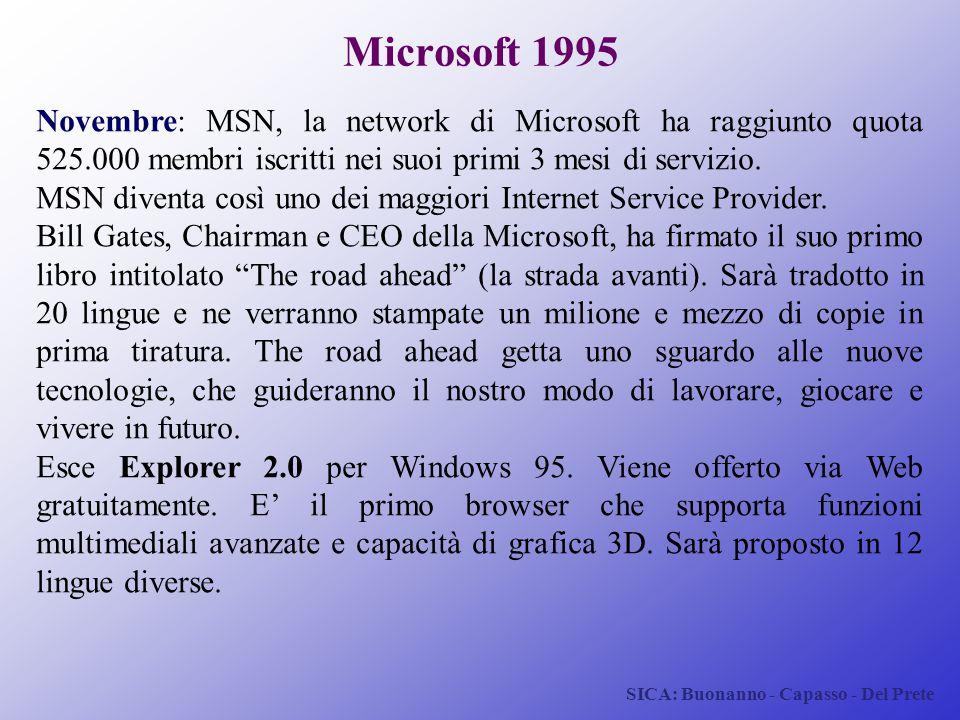 SICA: Buonanno - Capasso - Del Prete Microsoft 1995 Novembre: MSN, la network di Microsoft ha raggiunto quota 525.000 membri iscritti nei suoi primi 3