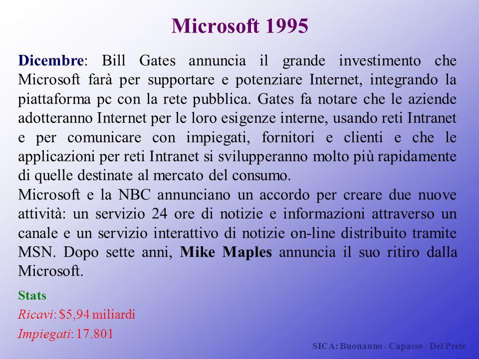 SICA: Buonanno - Capasso - Del Prete Microsoft 1995 Dicembre: Bill Gates annuncia il grande investimento che Microsoft farà per supportare e potenziar