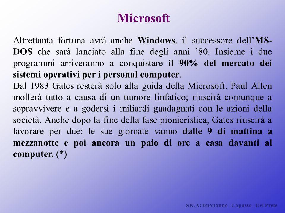 SICA: Buonanno - Capasso - Del Prete Microsoft Altrettanta fortuna avrà anche Windows, il successore dell'MS- DOS che sarà lanciato alla fine degli an
