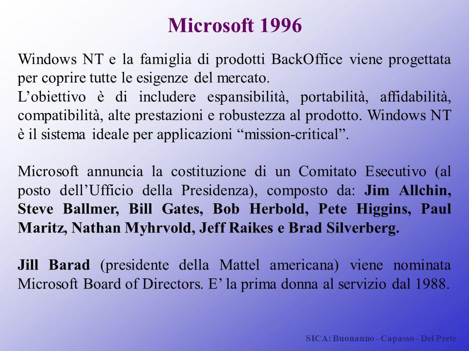 SICA: Buonanno - Capasso - Del Prete Microsoft 1996 Windows NT e la famiglia di prodotti BackOffice viene progettata per coprire tutte le esigenze del