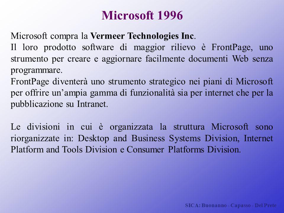 SICA: Buonanno - Capasso - Del Prete Microsoft 1996 Microsoft compra la Vermeer Technologies Inc. Il loro prodotto software di maggior rilievo è Front