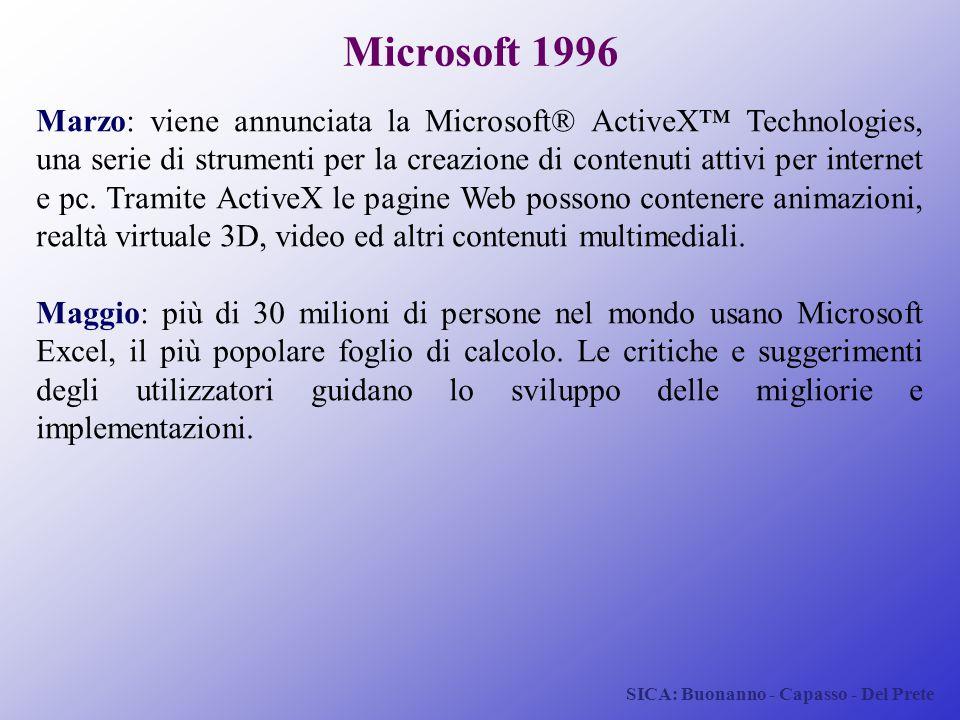 SICA: Buonanno - Capasso - Del Prete Microsoft 1996 Marzo: viene annunciata la Microsoft® ActiveX™ Technologies, una serie di strumenti per la creazio