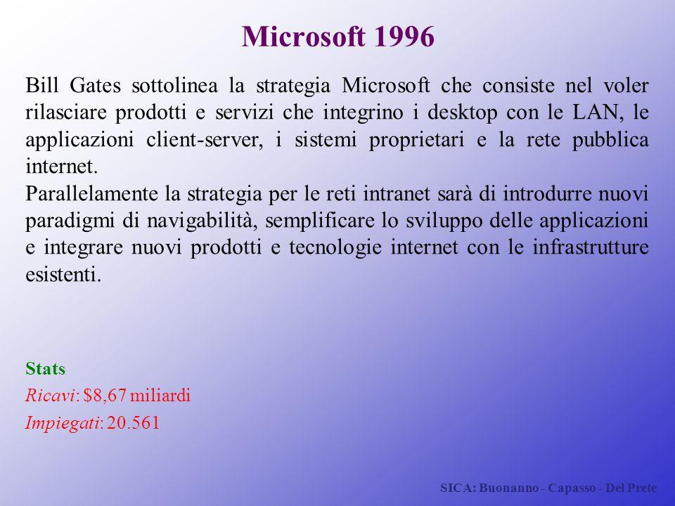 SICA: Buonanno - Capasso - Del Prete Microsoft 1996 Bill Gates sottolinea la strategia Microsoft che consiste nel voler rilasciare prodotti e servizi