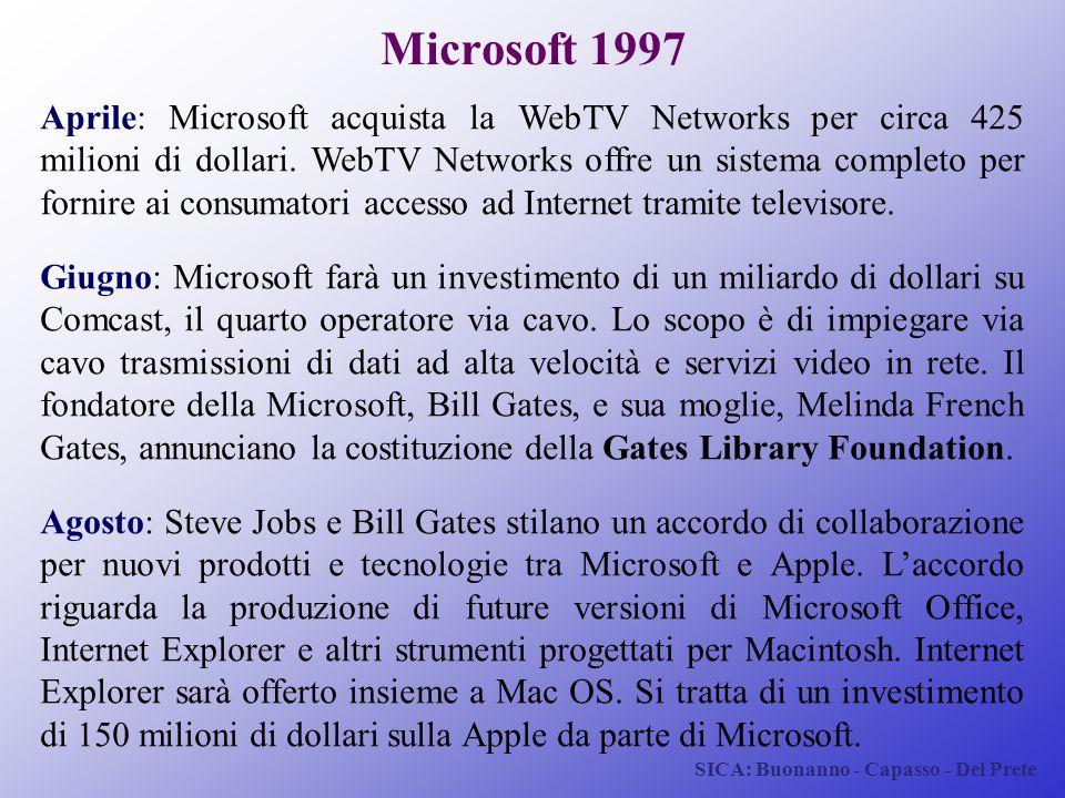 SICA: Buonanno - Capasso - Del Prete Microsoft 1997 Aprile: Microsoft acquista la WebTV Networks per circa 425 milioni di dollari. WebTV Networks offr