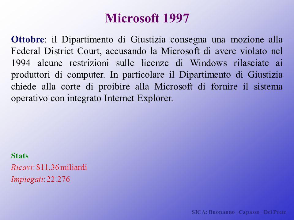 SICA: Buonanno - Capasso - Del Prete Microsoft 1997 Ottobre: il Dipartimento di Giustizia consegna una mozione alla Federal District Court, accusando