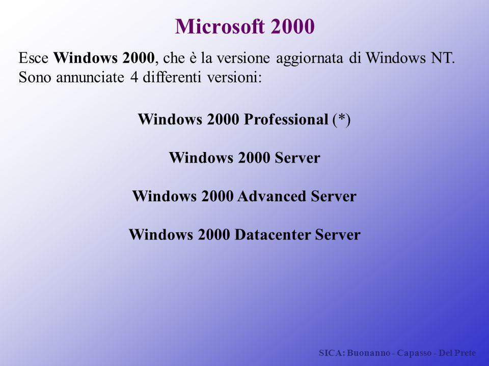 SICA: Buonanno - Capasso - Del Prete Microsoft 2000 Esce Windows 2000, che è la versione aggiornata di Windows NT. Sono annunciate 4 differenti versio