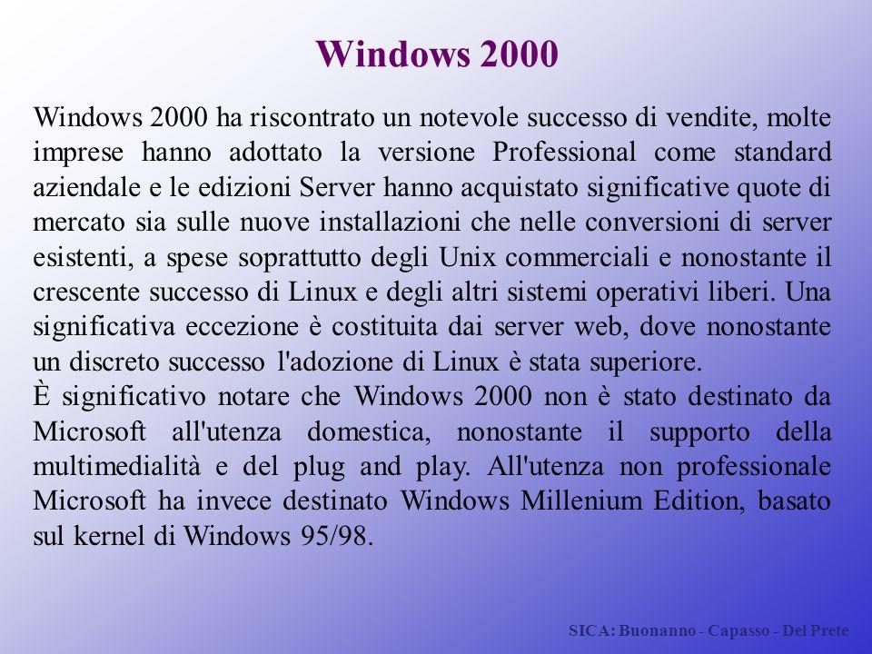 SICA: Buonanno - Capasso - Del Prete Windows 2000 Windows 2000 ha riscontrato un notevole successo di vendite, molte imprese hanno adottato la version