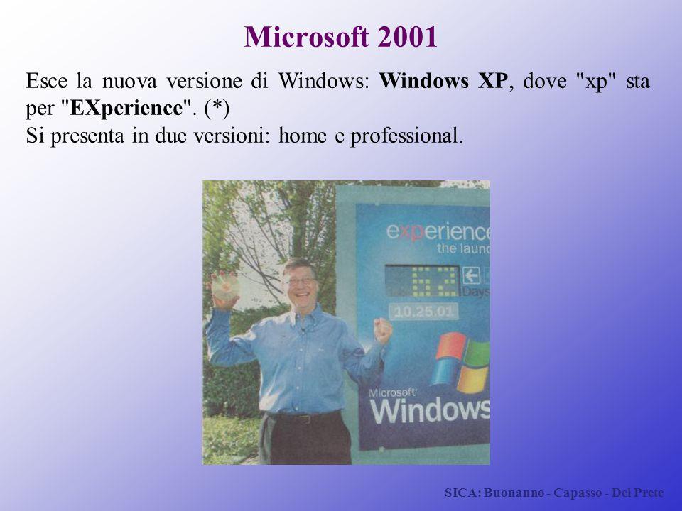 SICA: Buonanno - Capasso - Del Prete Microsoft 2001 Esce la nuova versione di Windows: Windows XP, dove