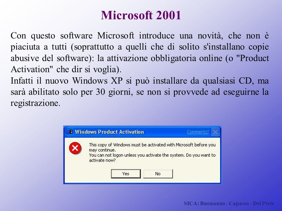 SICA: Buonanno - Capasso - Del Prete Microsoft 2001 Con questo software Microsoft introduce una novità, che non è piaciuta a tutti (soprattutto a quel