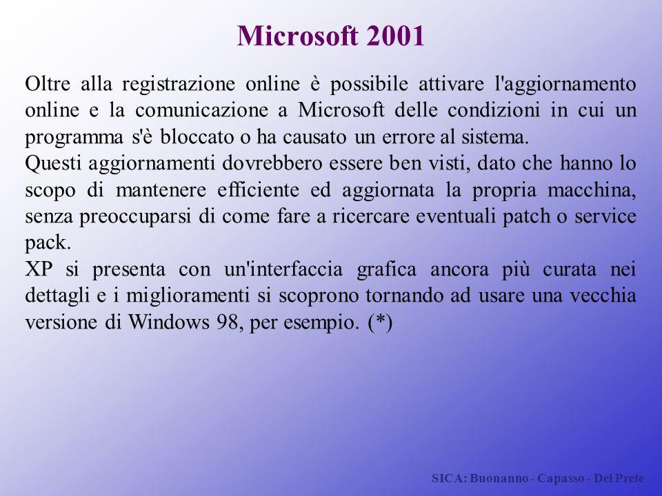 SICA: Buonanno - Capasso - Del Prete Microsoft 2001 Oltre alla registrazione online è possibile attivare l'aggiornamento online e la comunicazione a M