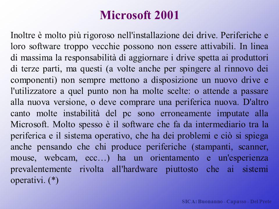 SICA: Buonanno - Capasso - Del Prete Microsoft 2001 Inoltre è molto più rigoroso nell'installazione dei drive. Periferiche e loro software troppo vecc