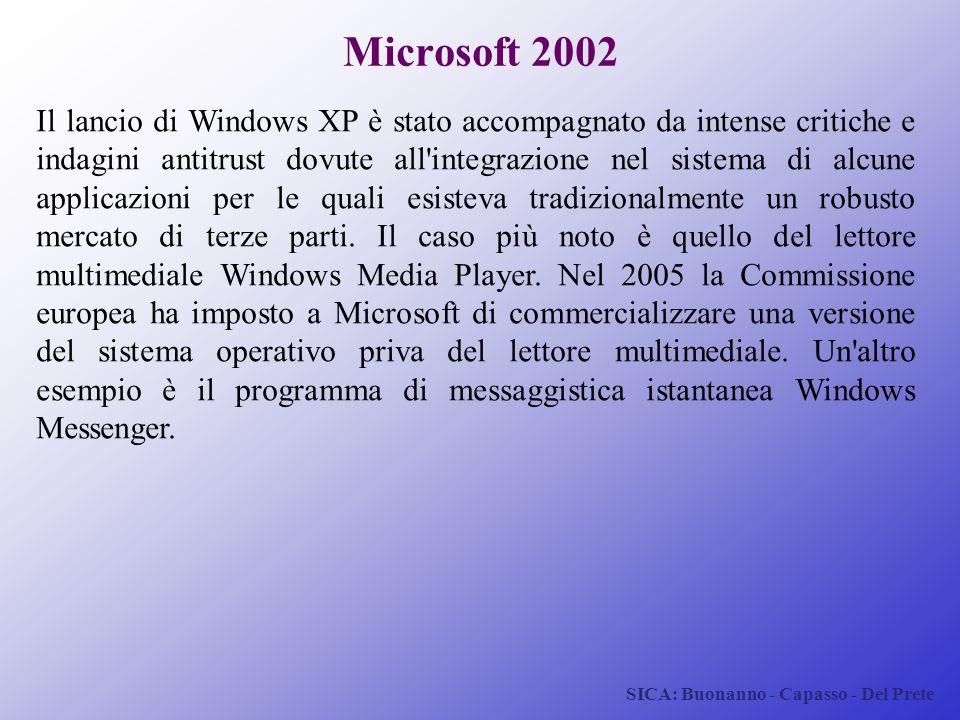 SICA: Buonanno - Capasso - Del Prete Microsoft 2002 Il lancio di Windows XP è stato accompagnato da intense critiche e indagini antitrust dovute all'i