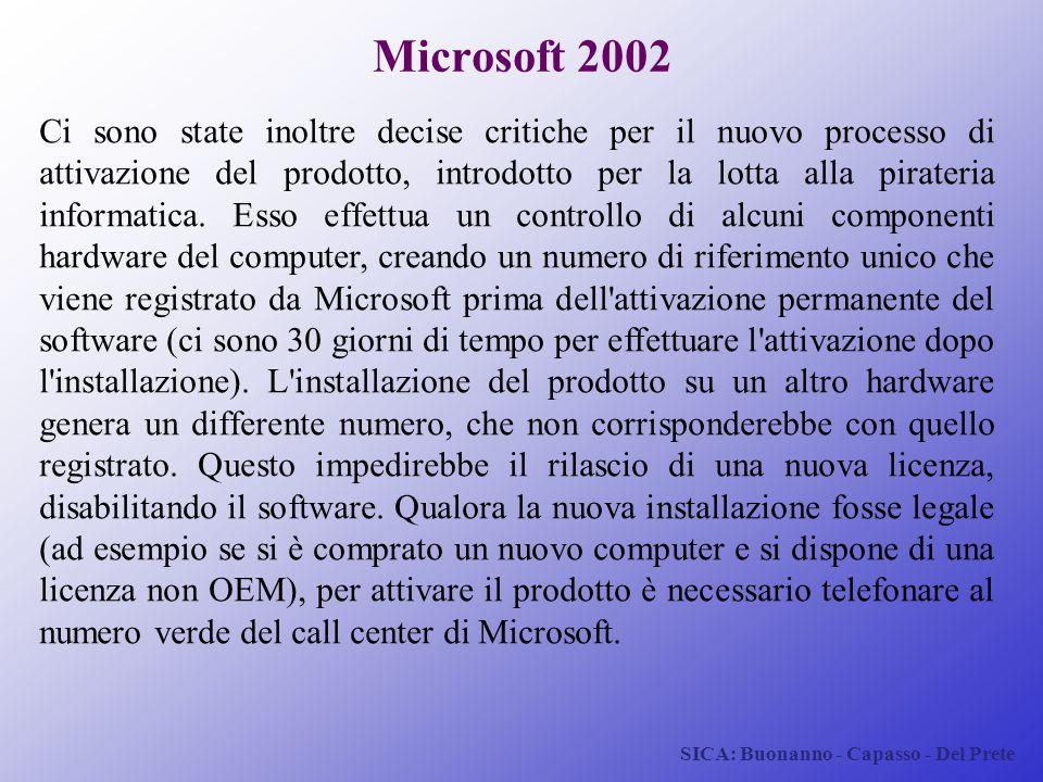 SICA: Buonanno - Capasso - Del Prete Microsoft 2002 Ci sono state inoltre decise critiche per il nuovo processo di attivazione del prodotto, introdott
