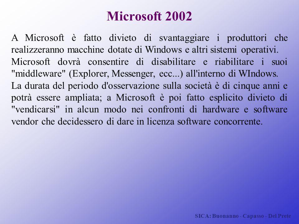 SICA: Buonanno - Capasso - Del Prete Microsoft 2002 A Microsoft è fatto divieto di svantaggiare i produttori che realizzeranno macchine dotate di Wind