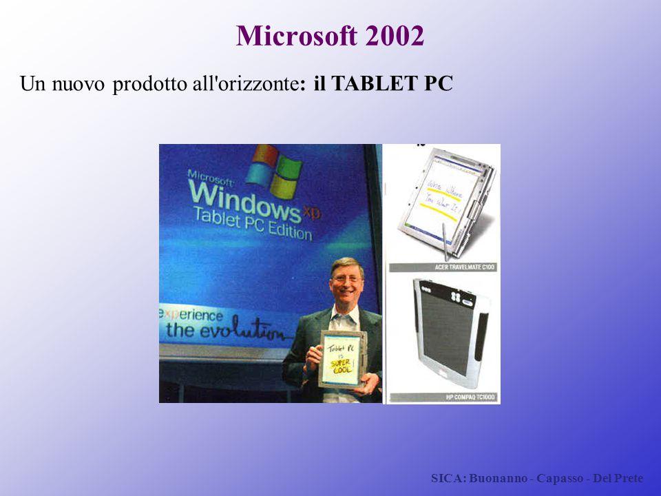 SICA: Buonanno - Capasso - Del Prete Microsoft 2002 Un nuovo prodotto all'orizzonte: il TABLET PC