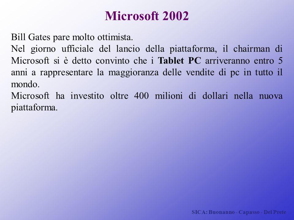 SICA: Buonanno - Capasso - Del Prete Microsoft 2002 Bill Gates pare molto ottimista. Nel giorno ufficiale del lancio della piattaforma, il chairman di