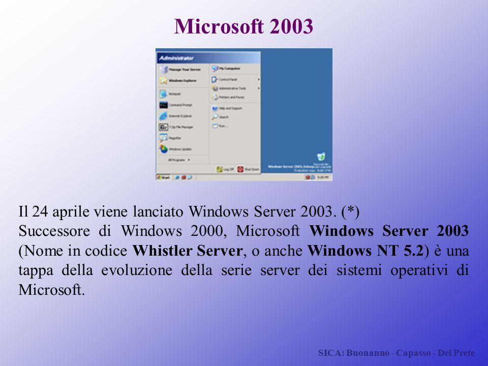 SICA: Buonanno - Capasso - Del Prete Microsoft 2003 Il 24 aprile viene lanciato Windows Server 2003. (*) Successore di Windows 2000, Microsoft Windows