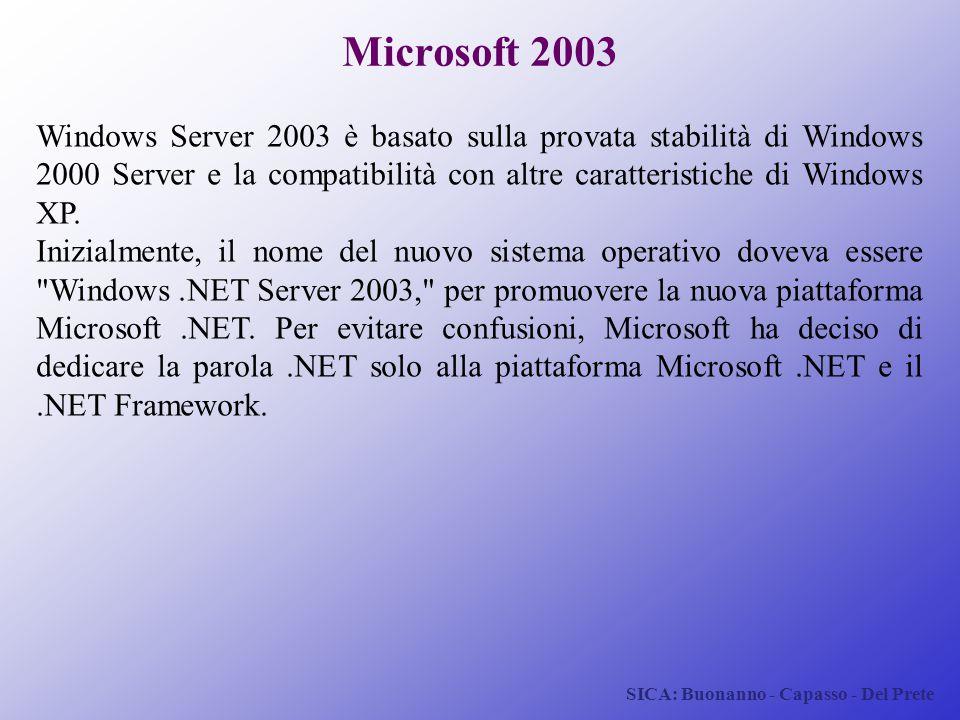 SICA: Buonanno - Capasso - Del Prete Microsoft 2003 Windows Server 2003 è basato sulla provata stabilità di Windows 2000 Server e la compatibilità con