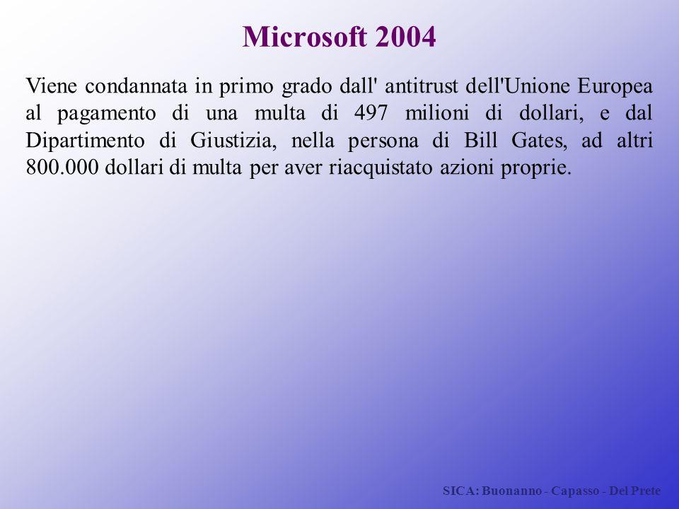 SICA: Buonanno - Capasso - Del Prete Microsoft 2004 Viene condannata in primo grado dall' antitrust dell'Unione Europea al pagamento di una multa di 4