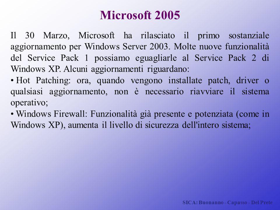 SICA: Buonanno - Capasso - Del Prete Microsoft 2005 Il 30 Marzo, Microsoft ha rilasciato il primo sostanziale aggiornamento per Windows Server 2003. M