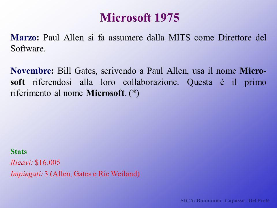 SICA: Buonanno - Capasso - Del Prete Microsoft 1975 Marzo: Paul Allen si fa assumere dalla MITS come Direttore del Software. Novembre: Bill Gates, scr