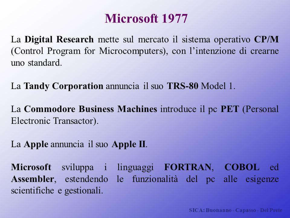 SICA: Buonanno - Capasso - Del Prete Microsoft 1977 La Digital Research mette sul mercato il sistema operativo CP/M (Control Program for Microcomputer