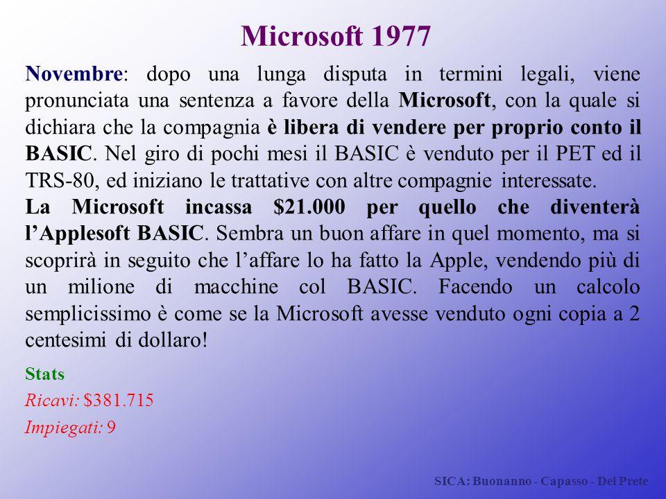 SICA: Buonanno - Capasso - Del Prete Microsoft 1977 Novembre: dopo una lunga disputa in termini legali, viene pronunciata una sentenza a favore della
