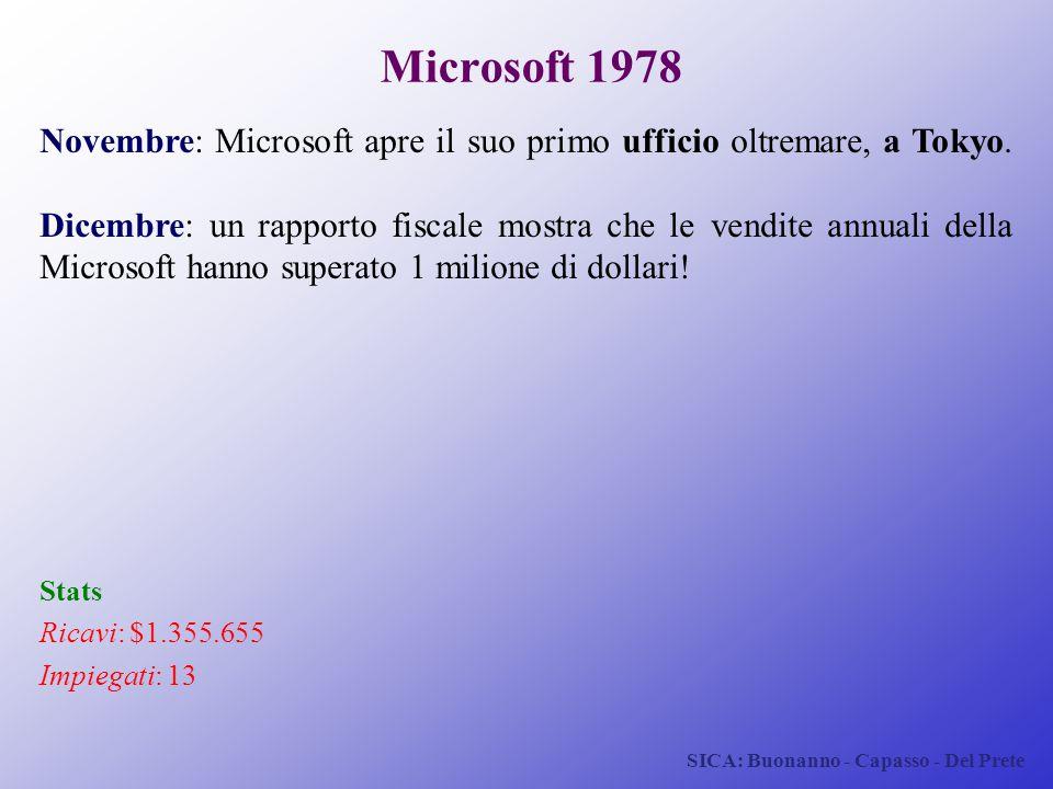SICA: Buonanno - Capasso - Del Prete Microsoft 1978 Novembre: Microsoft apre il suo primo ufficio oltremare, a Tokyo. Dicembre: un rapporto fiscale mo