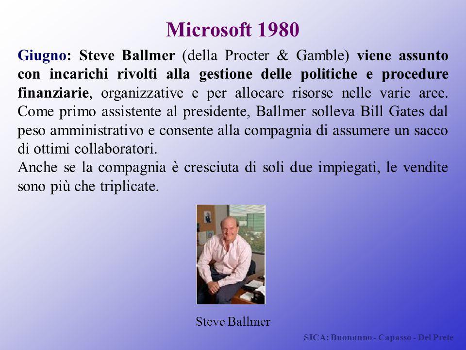 SICA: Buonanno - Capasso - Del Prete Microsoft 1980 Giugno: Steve Ballmer (della Procter & Gamble) viene assunto con incarichi rivolti alla gestione d