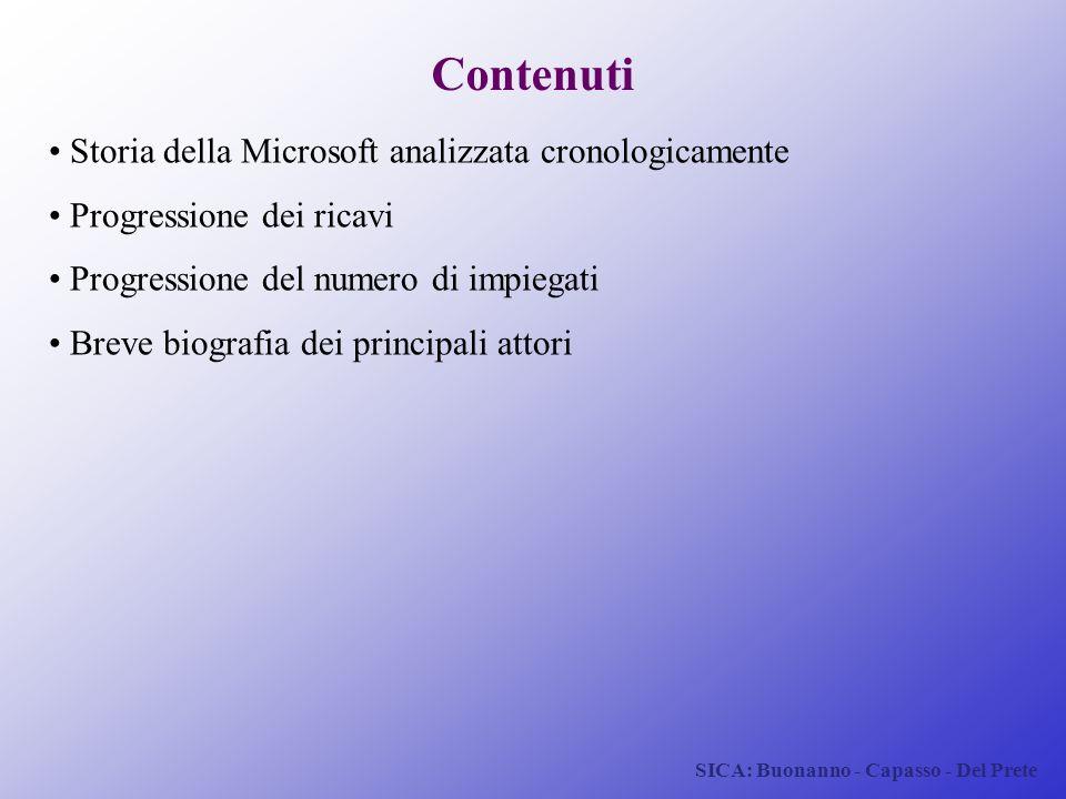 SICA: Buonanno - Capasso - Del Prete Storia della Microsoft analizzata cronologicamente Progressione dei ricavi Progressione del numero di impiegati B