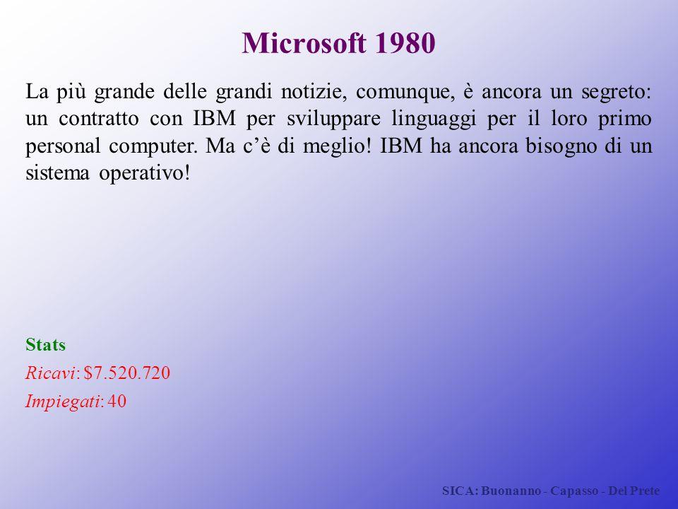SICA: Buonanno - Capasso - Del Prete Microsoft 1980 La più grande delle grandi notizie, comunque, è ancora un segreto: un contratto con IBM per svilup