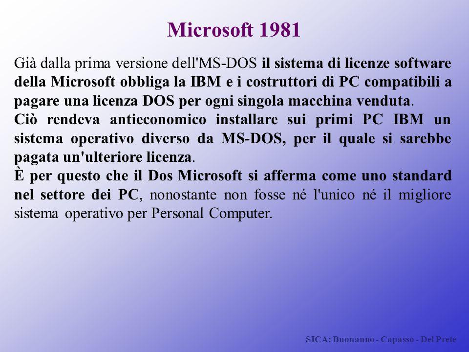 SICA: Buonanno - Capasso - Del Prete Microsoft 1981 Già dalla prima versione dell'MS-DOS il sistema di licenze software della Microsoft obbliga la IBM