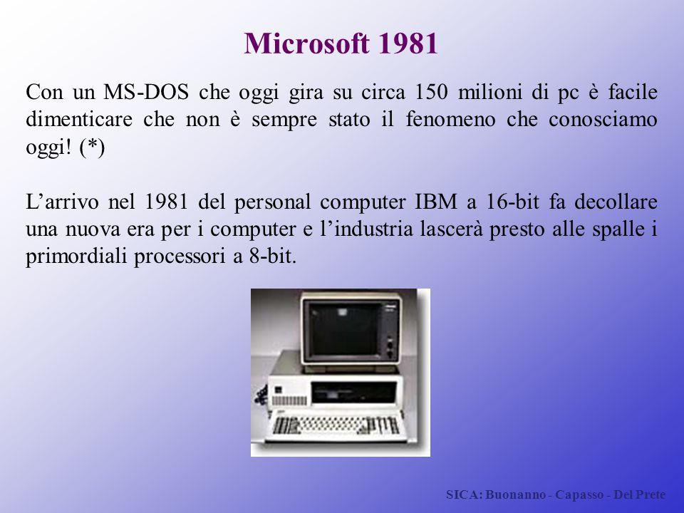 SICA: Buonanno - Capasso - Del Prete Microsoft 1981 Con un MS-DOS che oggi gira su circa 150 milioni di pc è facile dimenticare che non è sempre stato