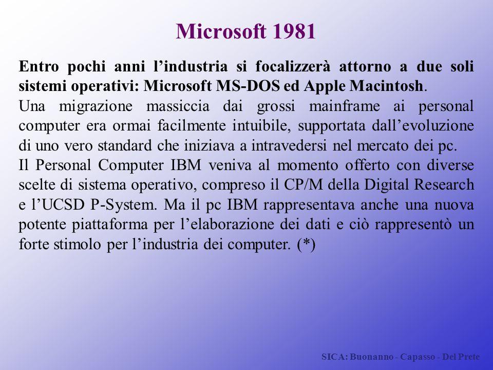 SICA: Buonanno - Capasso - Del Prete Microsoft 1981 Entro pochi anni l'industria si focalizzerà attorno a due soli sistemi operativi: Microsoft MS-DOS