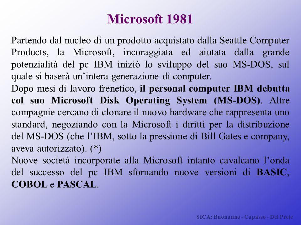 SICA: Buonanno - Capasso - Del Prete Microsoft 1981 Partendo dal nucleo di un prodotto acquistato dalla Seattle Computer Products, la Microsoft, incor