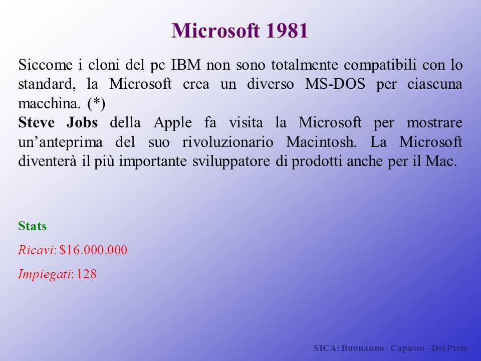 SICA: Buonanno - Capasso - Del Prete Microsoft 1981 Siccome i cloni del pc IBM non sono totalmente compatibili con lo standard, la Microsoft crea un d