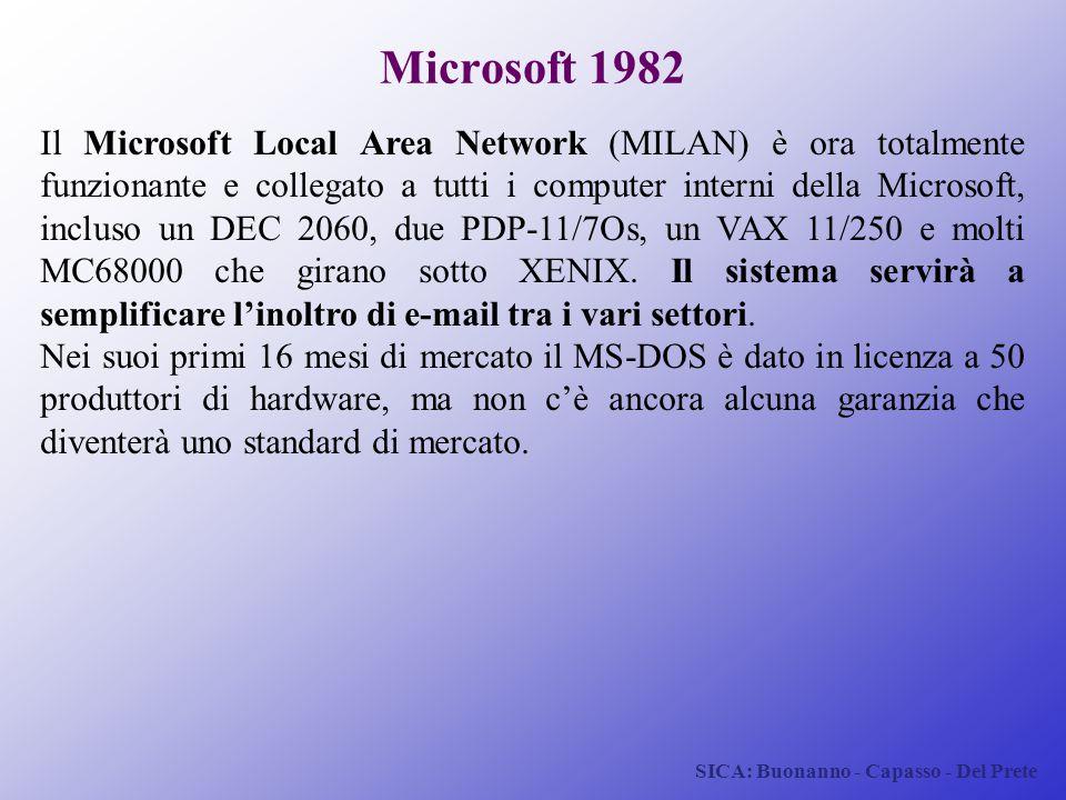 SICA: Buonanno - Capasso - Del Prete Microsoft 1982 Il Microsoft Local Area Network (MILAN) è ora totalmente funzionante e collegato a tutti i compute